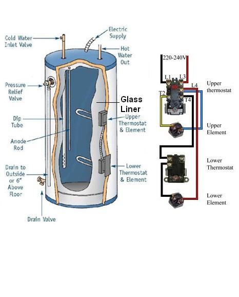 wiring diagram for hot water heater thermostat water tank diagrams - hot water tanks only - tank busters